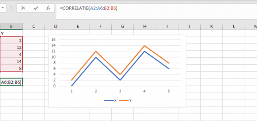 Perfecte correlatie in Excel
